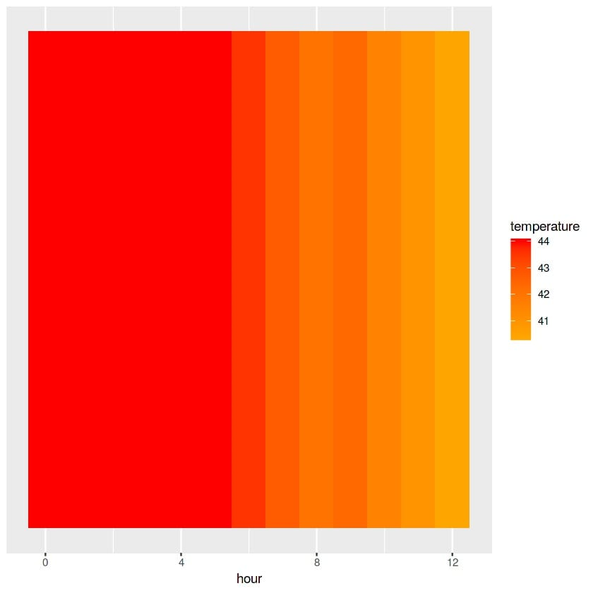 data-visualization-8