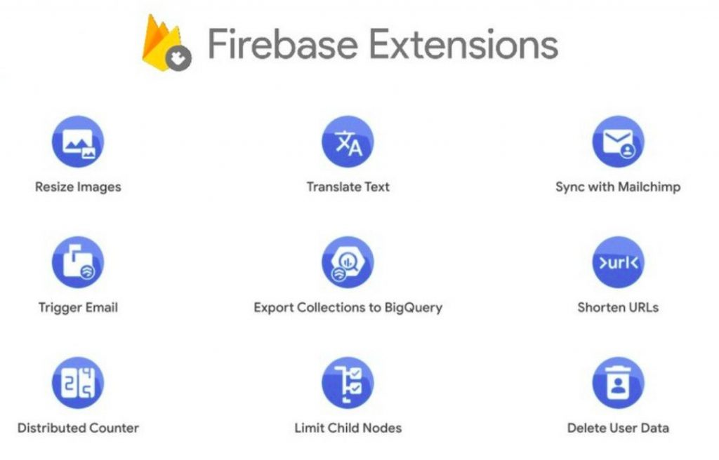 Firebase Extension ต่างๆ