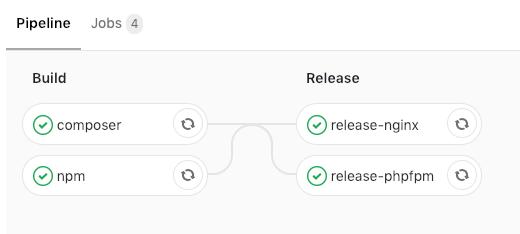 กำหนด 2 stage ชื่อ build และ release