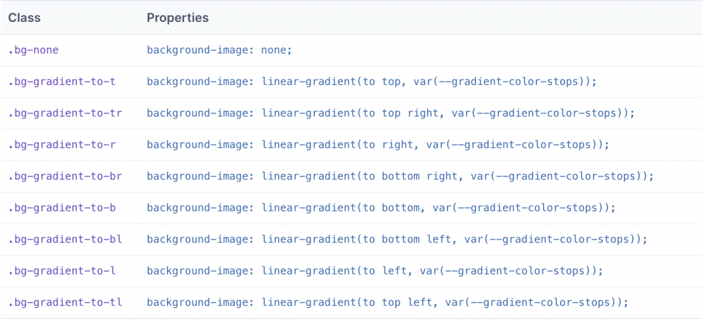 background image properties