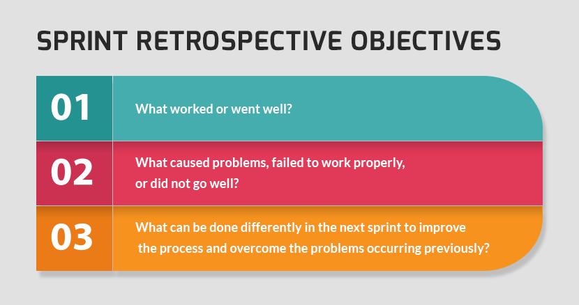หัวข้อที่จะพูดคุยใน Sprint retrospective