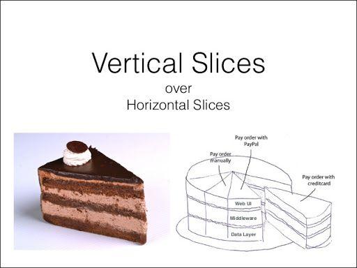 vertical slices